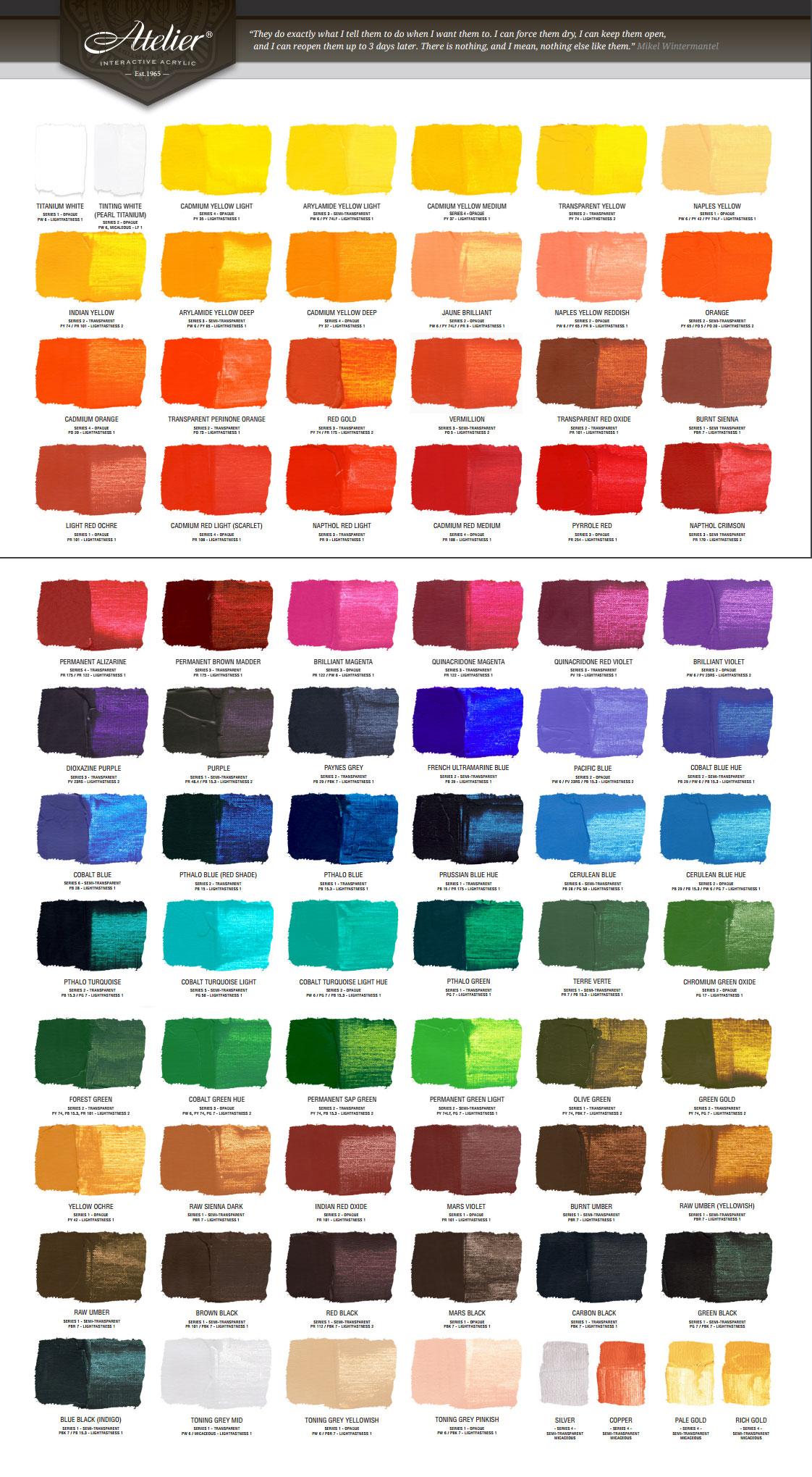 Atelier Colour Chart